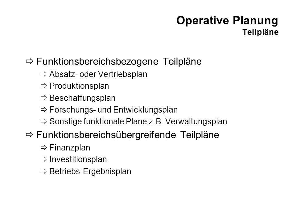 Operative Planung Teilpläne Funktionsbereichsbezogene Teilpläne Absatz- oder Vertriebsplan Produktionsplan Beschaffungsplan Forschungs- und Entwicklun