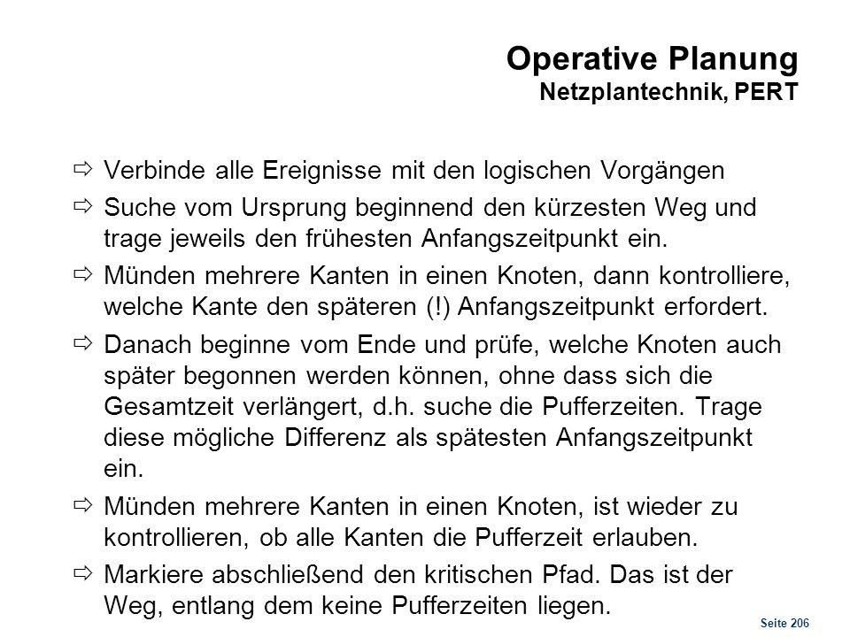 Seite 206 Operative Planung Netzplantechnik, PERT Verbinde alle Ereignisse mit den logischen Vorgängen Suche vom Ursprung beginnend den kürzesten Weg