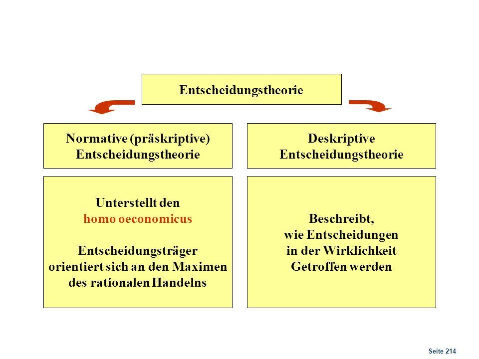 Seite 214 Entscheidungstheorie Deskriptive Entscheidungstheorie Normative (präskriptive) Entscheidungstheorie Unterstellt den homo oeconomicus Entsche