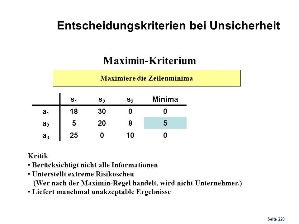 Seite 220 Maximin-Kriterium Maximiere die Zeilenminima s1s1 s2s2 s3s3 Minima a1a1 183000 a2a2 52085 a3a3 250100 Kritik Berücksichtigt nicht alle Infor