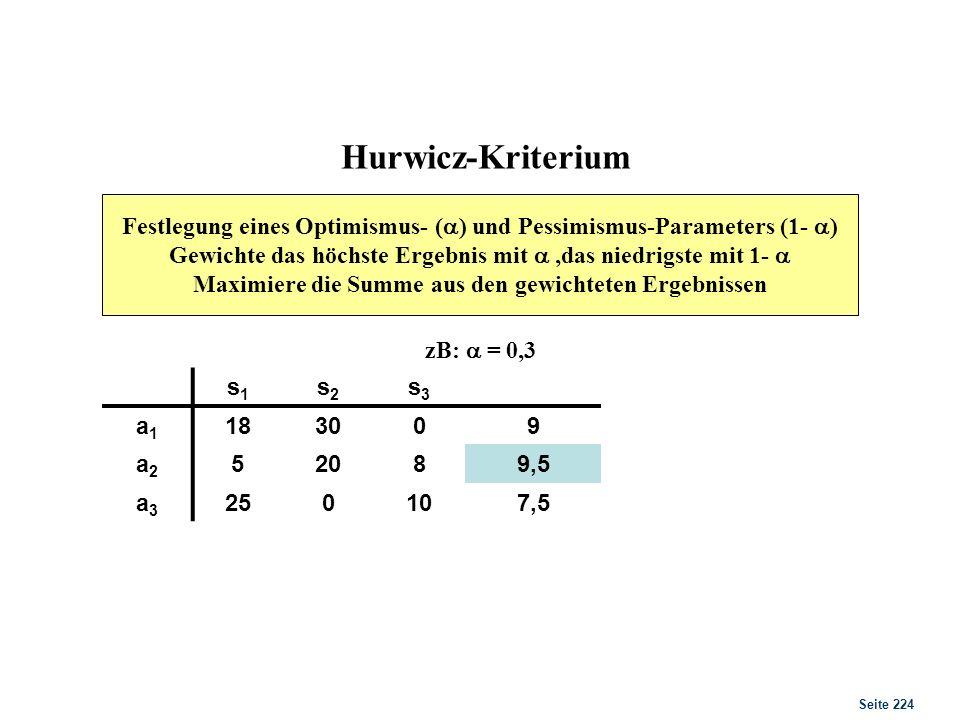 Seite 224 Hurwicz-Kriterium Festlegung eines Optimismus- ( ) und Pessimismus-Parameters (1- ) Gewichte das höchste Ergebnis mit,das niedrigste mit 1-