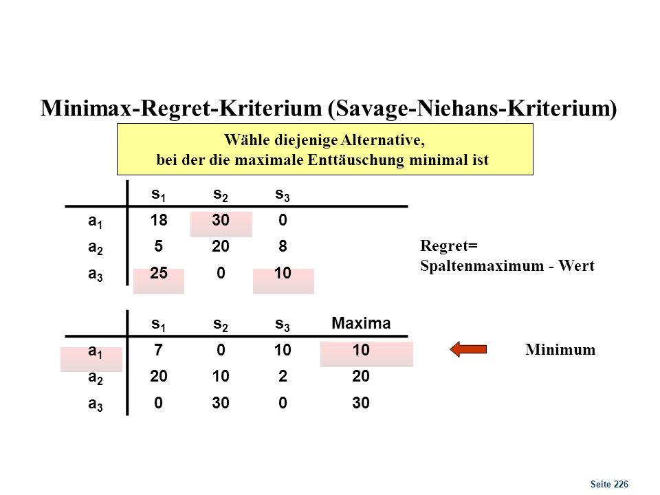 Seite 226 Minimax-Regret-Kriterium (Savage-Niehans-Kriterium) Wähle diejenige Alternative, bei der die maximale Enttäuschung minimal ist s1s1 s2s2 s3s