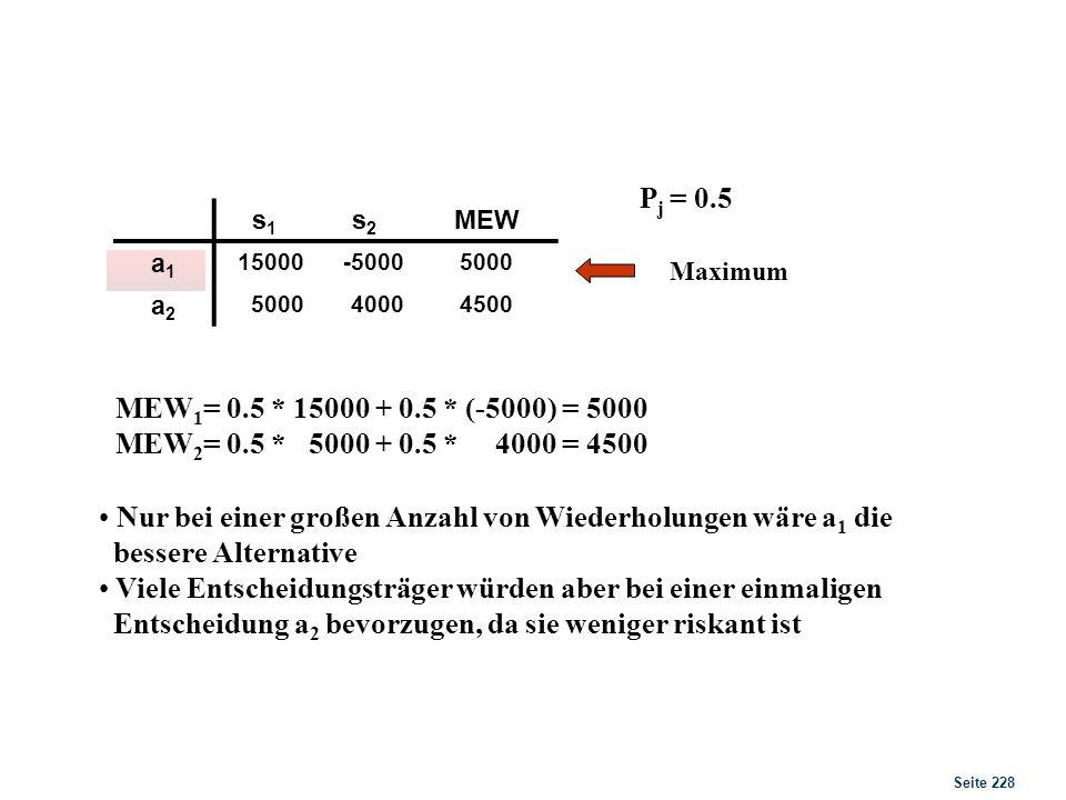Seite 228 s1s1 s2s2 MEW a1a1 15000-50005000 a2a2 40004500 Maximum Nur bei einer großen Anzahl von Wiederholungen wäre a 1 die bessere Alternative Viel