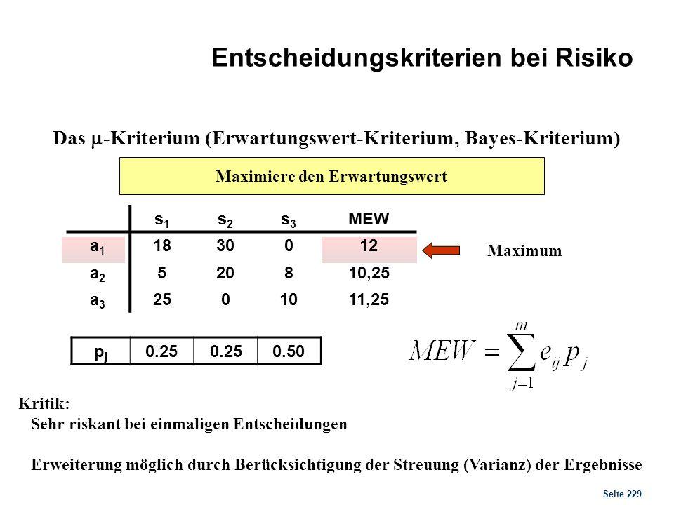 Seite 229 Entscheidungskriterien bei Risiko Das -Kriterium (Erwartungswert-Kriterium, Bayes-Kriterium) Maximiere den Erwartungswert s1s1 s2s2 s3s3 MEW
