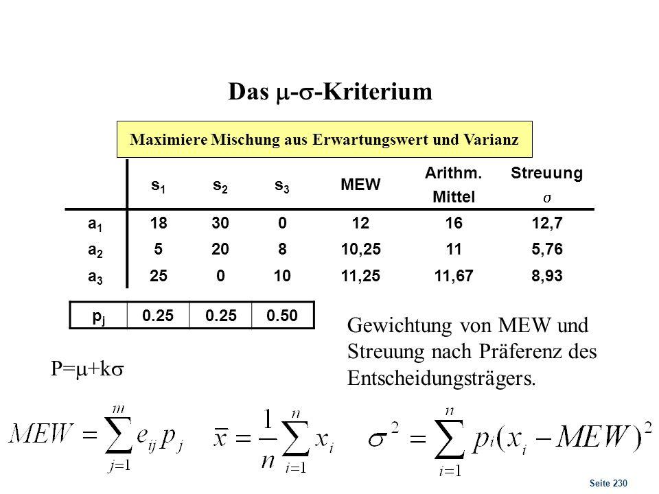 Seite 230 Das - -Kriterium Maximiere Mischung aus Erwartungswert und Varianz s1s1 s2s2 s3s3 MEW Arithm. Mittel Streuung a1a1 18300121612,7 a2a2 520810