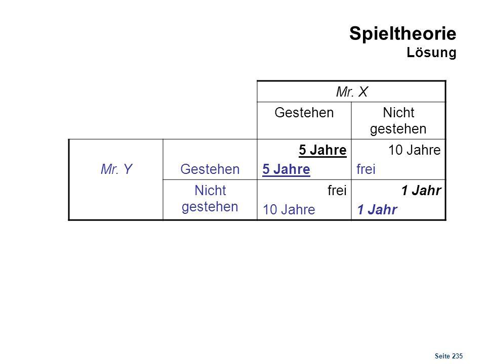 Seite 235 Spieltheorie Lösung Mr. X GestehenNicht gestehen Mr. YGestehen 5 Jahre 10 Jahre frei Nicht gestehen frei 10 Jahre 1 Jahr unterstrichen: Nash