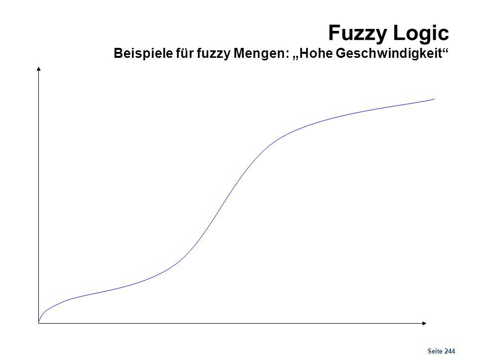 Seite 244 Fuzzy Logic Beispiele für fuzzy Mengen: Hohe Geschwindigkeit