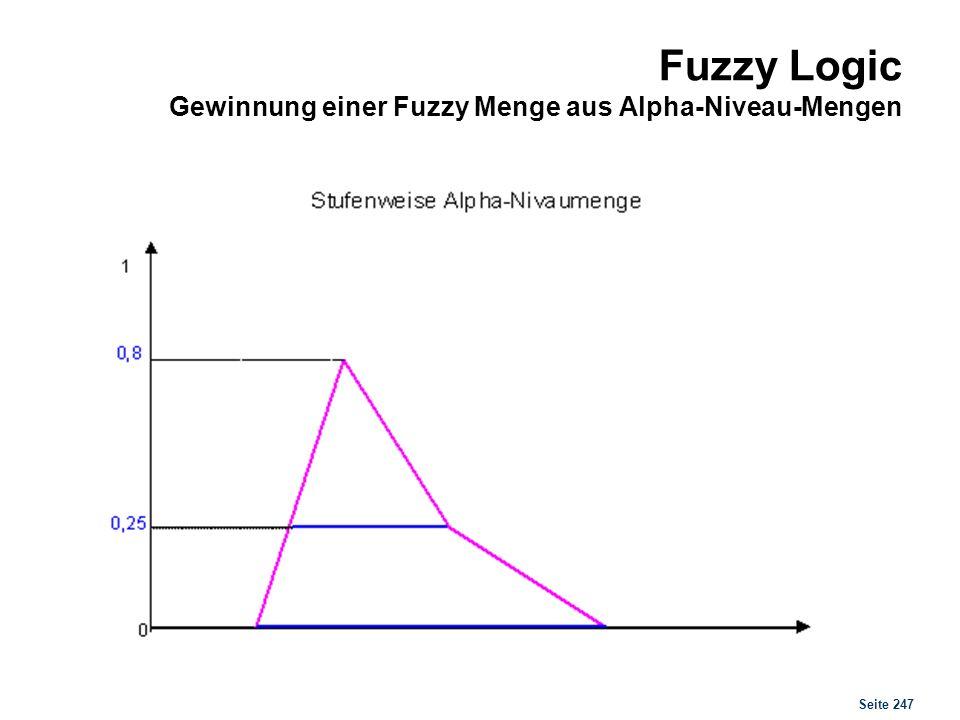 Seite 247 Fuzzy Logic Gewinnung einer Fuzzy Menge aus Alpha-Niveau-Mengen