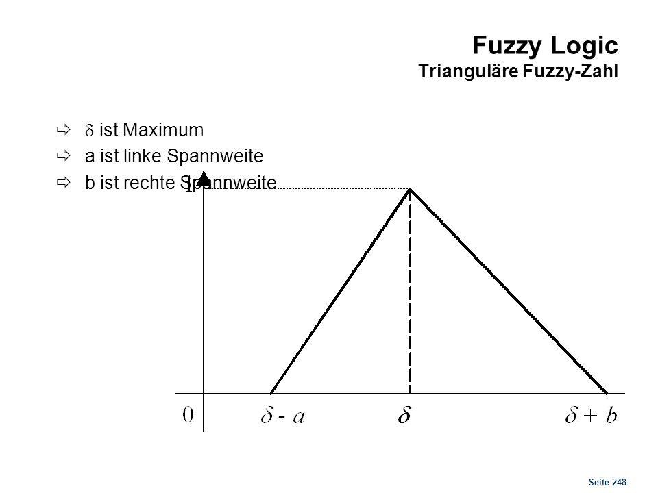 Seite 248 Fuzzy Logic Trianguläre Fuzzy-Zahl ist Maximum a ist linke Spannweite b ist rechte Spannweite