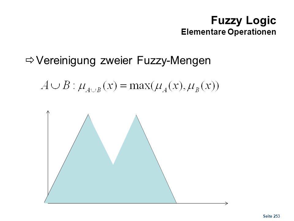 Seite 253 Fuzzy Logic Elementare Operationen Vereinigung zweier Fuzzy-Mengen