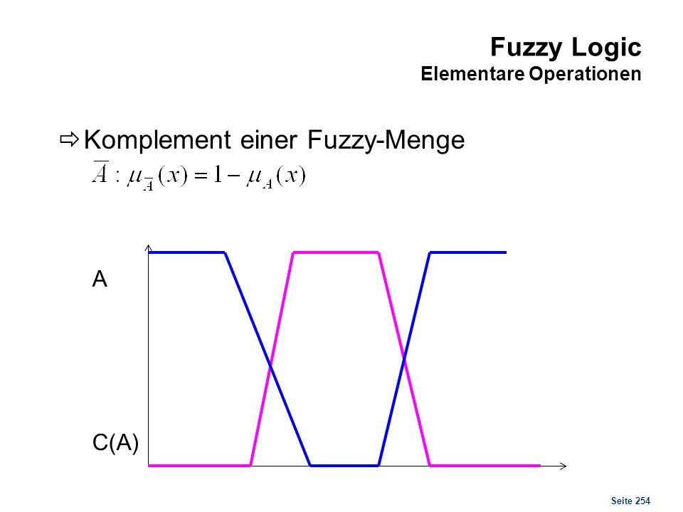 Seite 254 Fuzzy Logic Elementare Operationen Komplement einer Fuzzy-Menge A C(A)