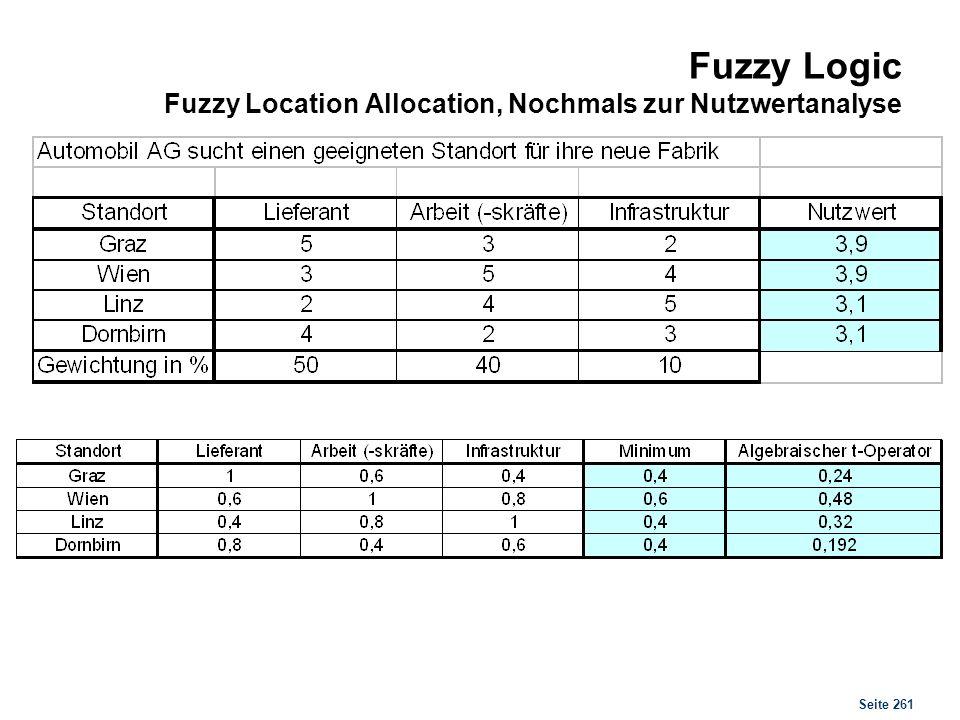 Seite 261 Fuzzy Logic Fuzzy Location Allocation, Nochmals zur Nutzwertanalyse