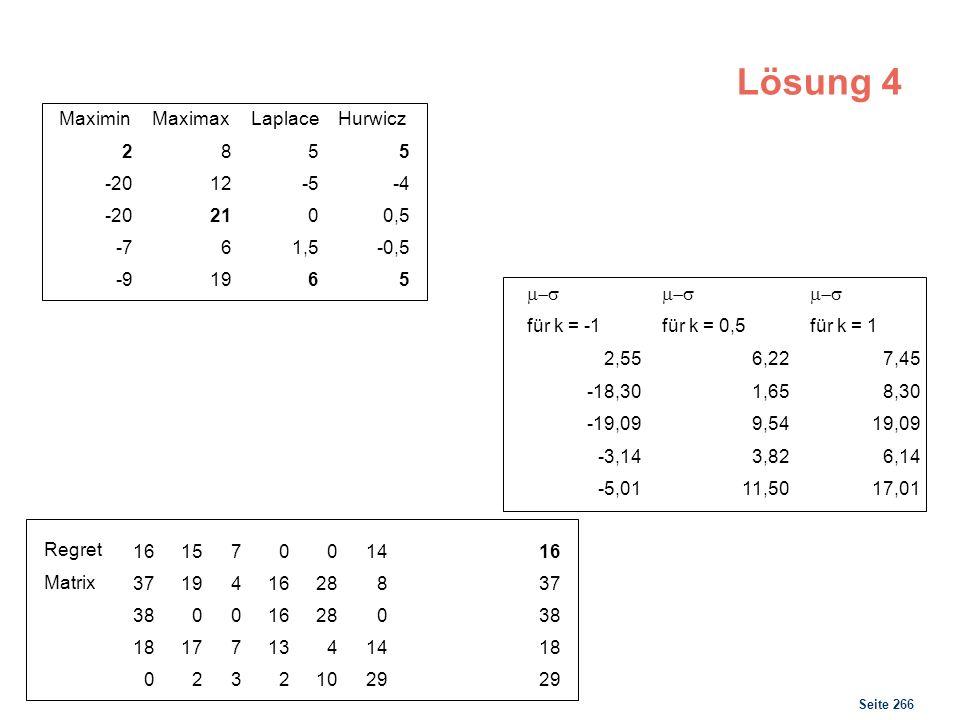Seite 266 Lösung 4 MaximinMaximaxLaplaceHurwicz 2855 -2012-5-4 -202100,5 -761,5-0,5 -91965 Regret 16157001416 Matrix371941628837 38001628038 181771341