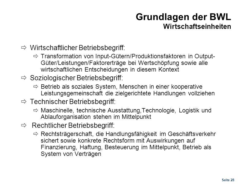 Seite 28 Grundlagen der BWL Wirtschaftseinheiten Wirtschaftlicher Betriebsbegriff: Transformation von Input-Gütern/Produktionsfaktoren in Output- Güte