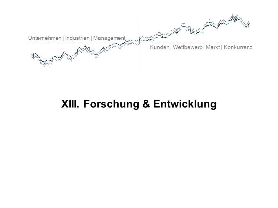Unternehmen | Industrien | Management Kunden | Wettbewerb | Markt | Konkurrenz XIII. Forschung & Entwicklung