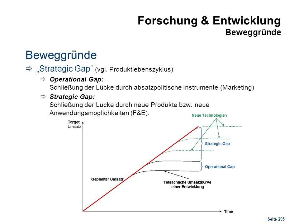 Seite 295 Forschung & Entwicklung Beweggründe Beweggründe Strategic Gap (vgl. Produktlebenszyklus) Operational Gap: Schließung der Lücke durch absatzp