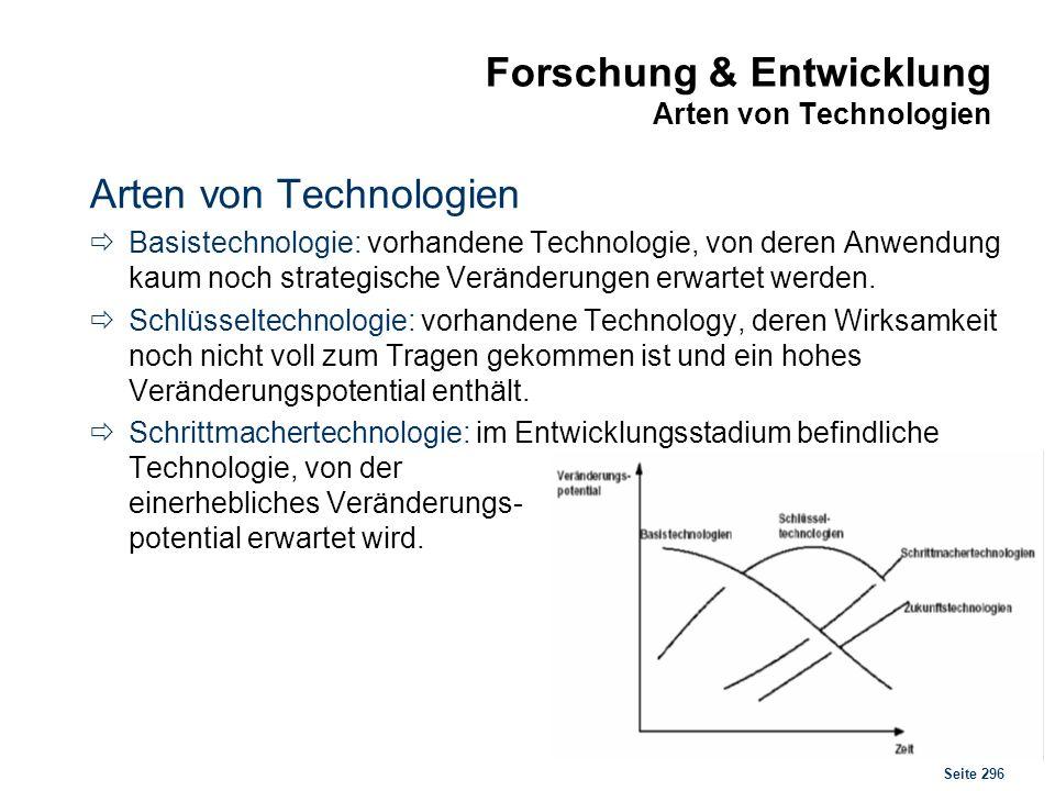 Seite 296 Forschung & Entwicklung Arten von Technologien Arten von Technologien Basistechnologie: vorhandene Technologie, von deren Anwendung kaum noc