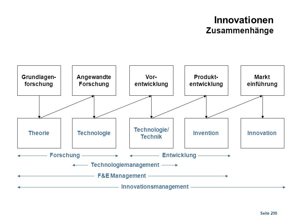Seite 298 Innovationen Zusammenhänge Grundlagen- forschung Angewandte Forschung Vor- entwicklung Produkt- entwicklung Markt einführung TheorieTechnolo