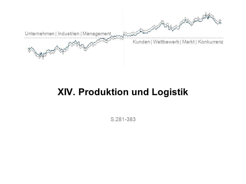 Unternehmen | Industrien | Management Kunden | Wettbewerb | Markt | Konkurrenz XIV. Produktion und Logistik S.281-383