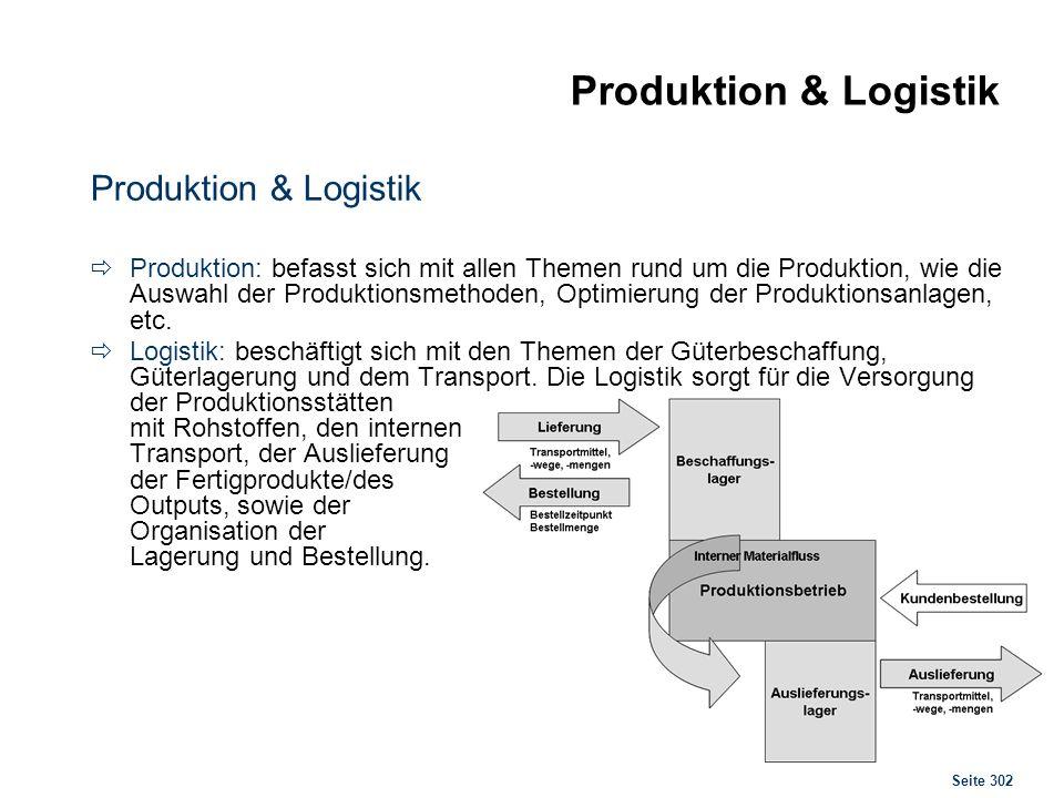 Seite 302 Produktion & Logistik Produktion: befasst sich mit allen Themen rund um die Produktion, wie die Auswahl der Produktionsmethoden, Optimierung
