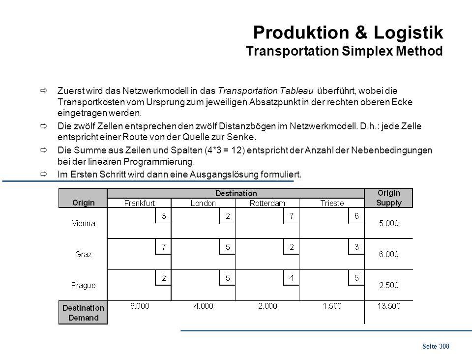 Seite 308 Produktion & Logistik Transportation Simplex Method Zuerst wird das Netzwerkmodell in das Transportation Tableau überführt, wobei die Transp