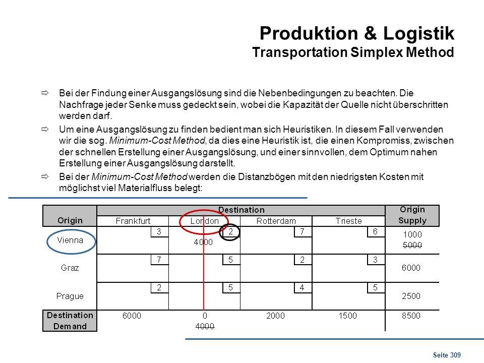Seite 309 Produktion & Logistik Transportation Simplex Method Bei der Findung einer Ausgangslösung sind die Nebenbedingungen zu beachten. Die Nachfrag