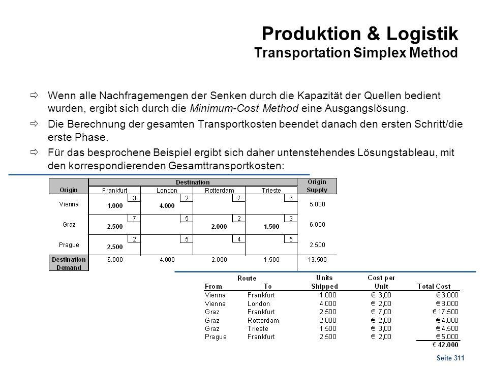 Seite 311 Produktion & Logistik Transportation Simplex Method Wenn alle Nachfragemengen der Senken durch die Kapazität der Quellen bedient wurden, erg