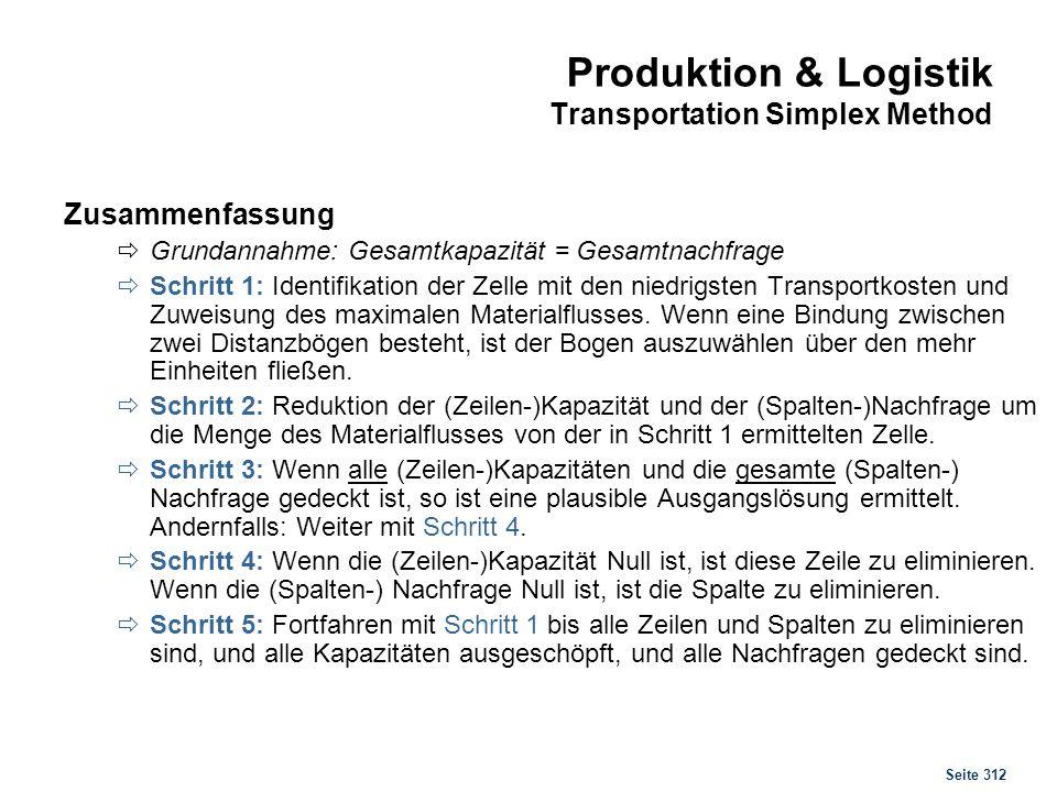 Seite 312 Produktion & Logistik Transportation Simplex Method Zusammenfassung Grundannahme: Gesamtkapazität = Gesamtnachfrage Schritt 1: Identifikatio