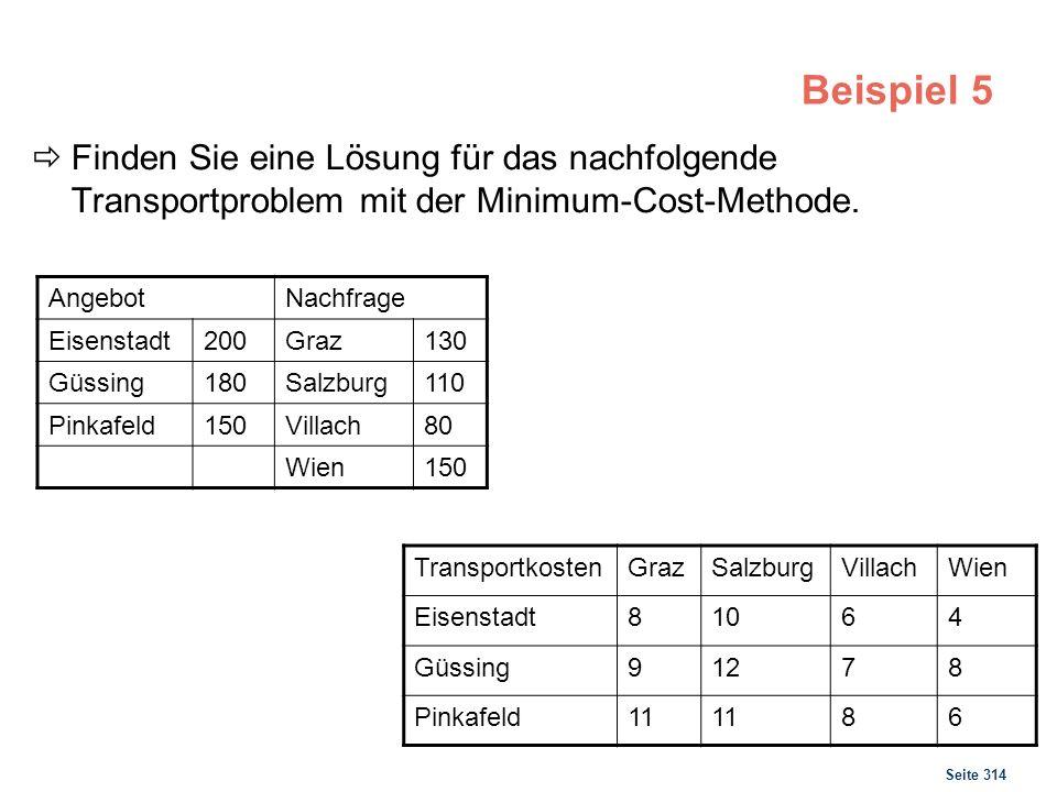 Seite 314 Beispiel 5 AngebotNachfrage Eisenstadt200Graz130 Güssing180Salzburg110 Pinkafeld150Villach80 Wien150 Finden Sie eine Lösung für das nachfolg