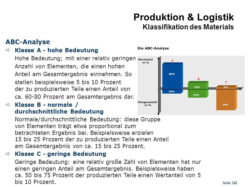 Seite 322 Produktion & Logistik Klassifikation des Materials ABC-Analyse Klasse A - hohe Bedeutung Hohe Bedeutung; mit einer relativ geringen Anzahl v