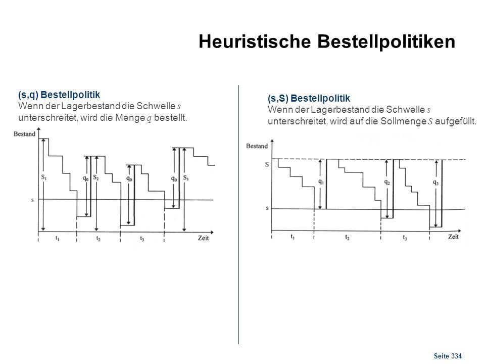 Seite 334 Heuristische Bestellpolitiken (s,q) Bestellpolitik Wenn der Lagerbestand die Schwelle s unterschreitet, wird die Menge q bestellt. (s,S) Bes