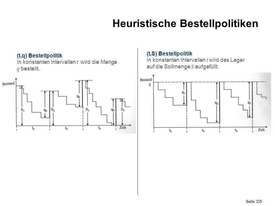 Seite 335 Heuristische Bestellpolitiken (t,q) Bestellpolitik In konstanten Intervallen t wird die Menge q bestellt. (t,S) Bestellpolitik In konstanten