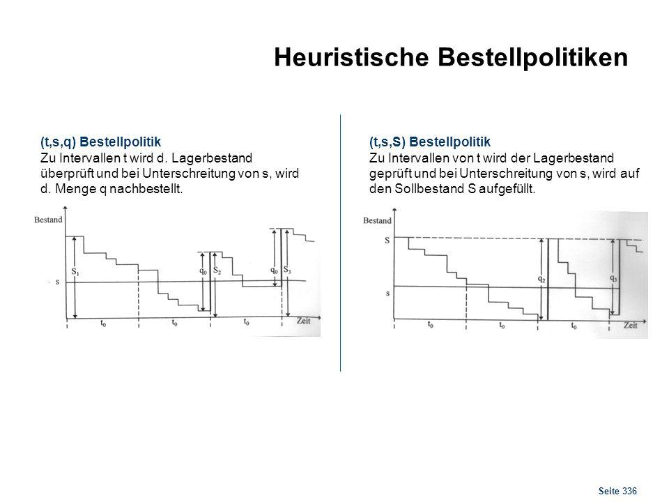 Seite 336 Heuristische Bestellpolitiken (t,s,q) Bestellpolitik Zu Intervallen t wird d. Lagerbestand überprüft und bei Unterschreitung von s, wird d.