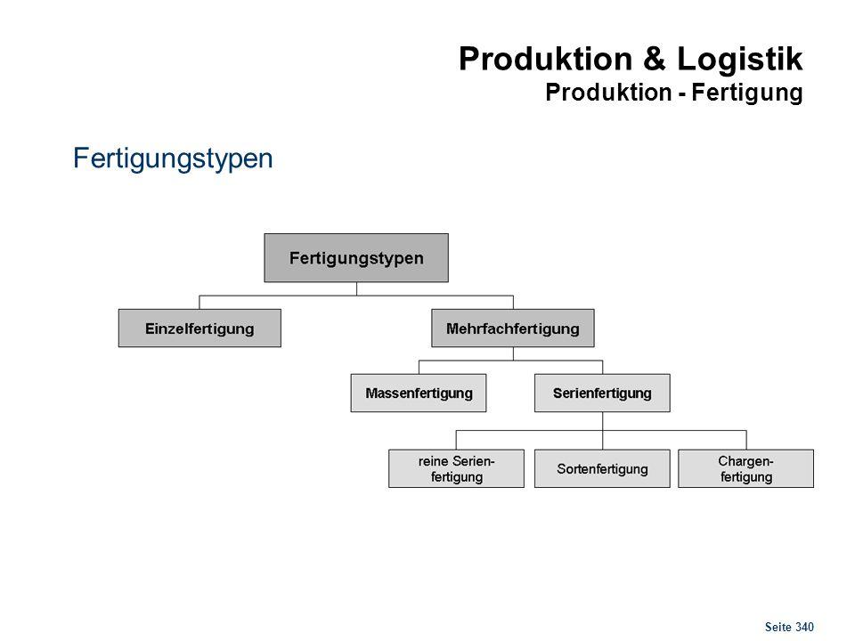 Seite 340 Produktion & Logistik Produktion - Fertigung Fertigungstypen