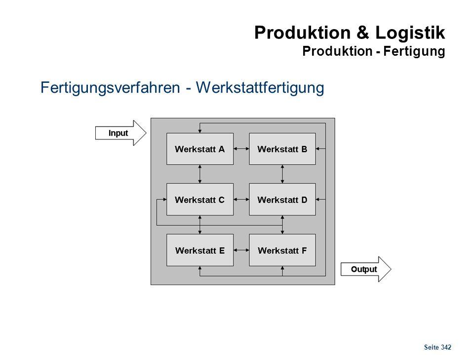 Seite 342 Produktion & Logistik Produktion - Fertigung Fertigungsverfahren - Werkstattfertigung