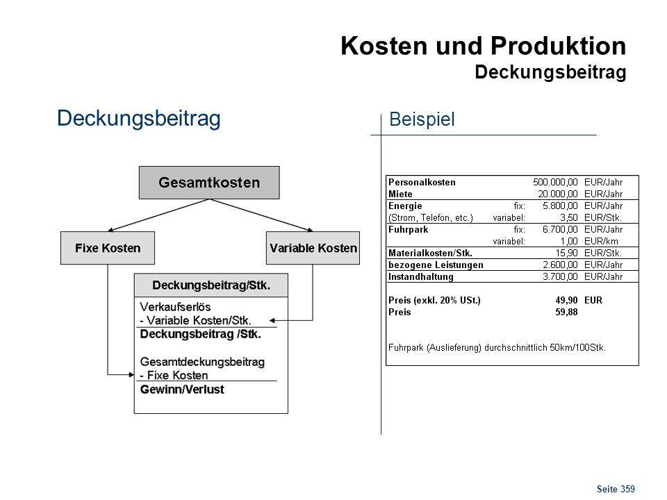 Seite 359 Kosten und Produktion Deckungsbeitrag Deckungsbeitrag Beispiel