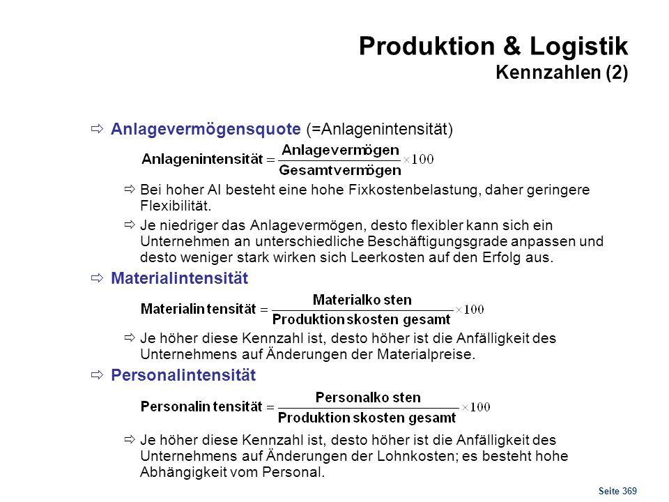 Seite 369 Produktion & Logistik Kennzahlen (2) Anlagevermögensquote (=Anlagenintensität) Bei hoher AI besteht eine hohe Fixkostenbelastung, daher geri