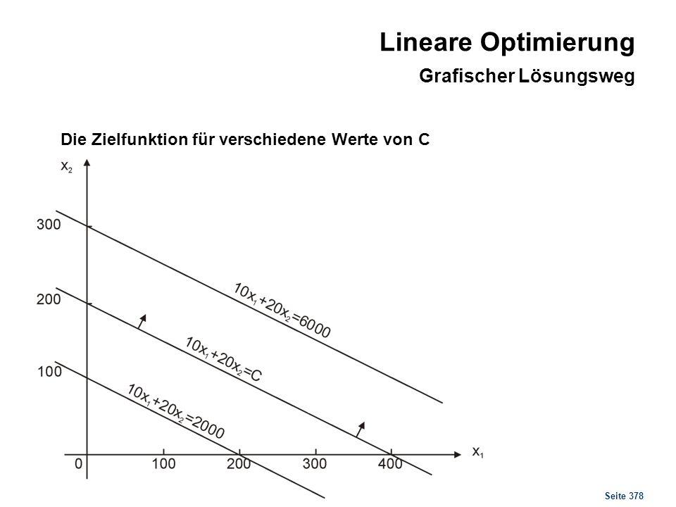Seite 378 Die Zielfunktion für verschiedene Werte von C Lineare Optimierung Grafischer Lösungsweg