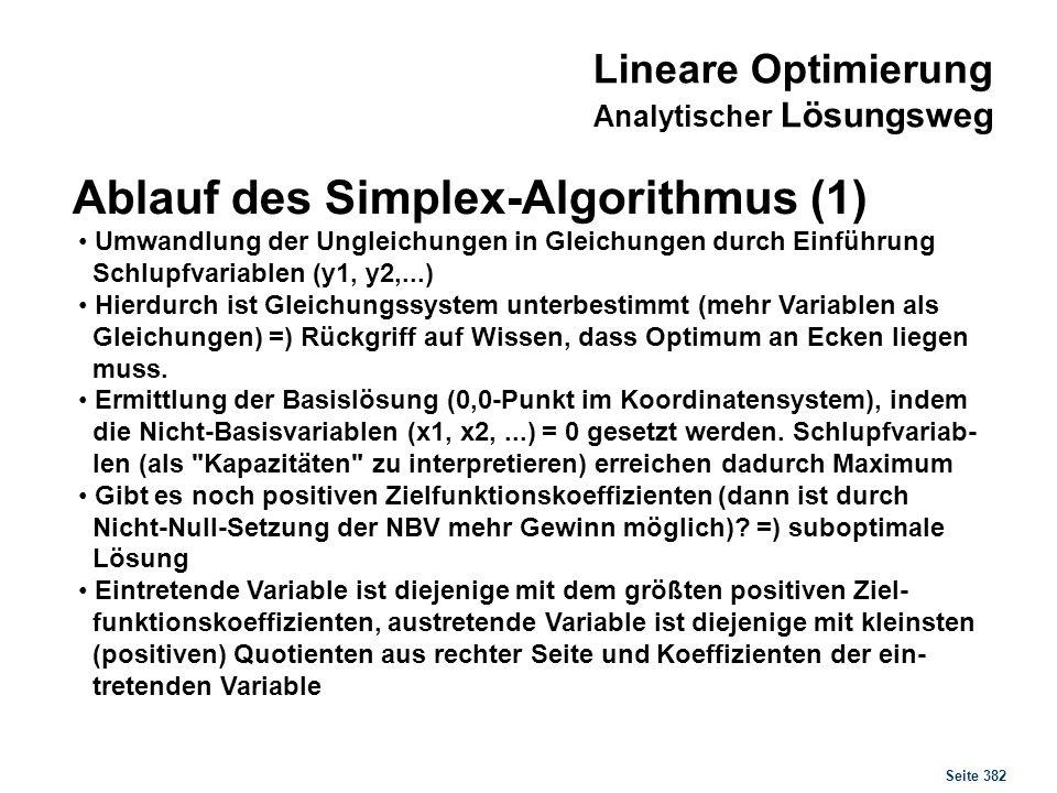 Seite 382 Ablauf des Simplex-Algorithmus (1) Umwandlung der Ungleichungen in Gleichungen durch Einführung Schlupfvariablen (y1, y2,...) Hierdurch ist