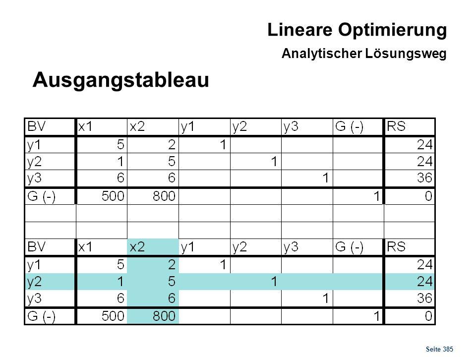 Seite 385 Ausgangstableau Lineare Optimierung Analytischer Lösungsweg