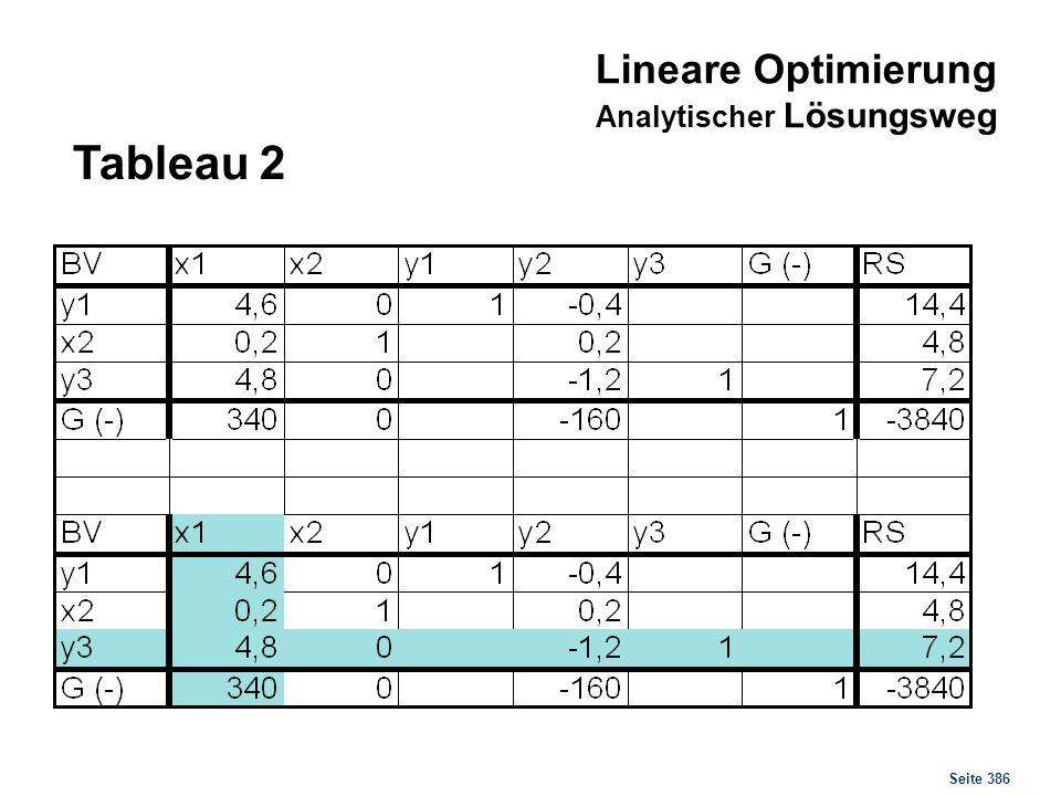 Seite 386 Tableau 2 Lineare Optimierung Analytischer Lösungsweg