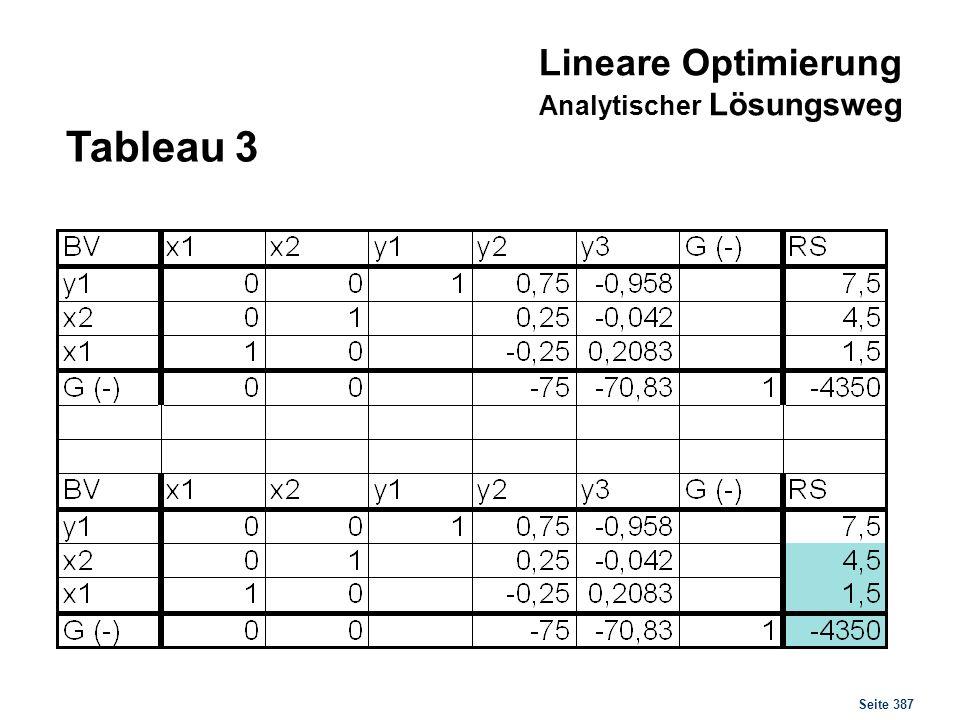 Seite 387 Tableau 3 Lineare Optimierung Analytischer Lösungsweg
