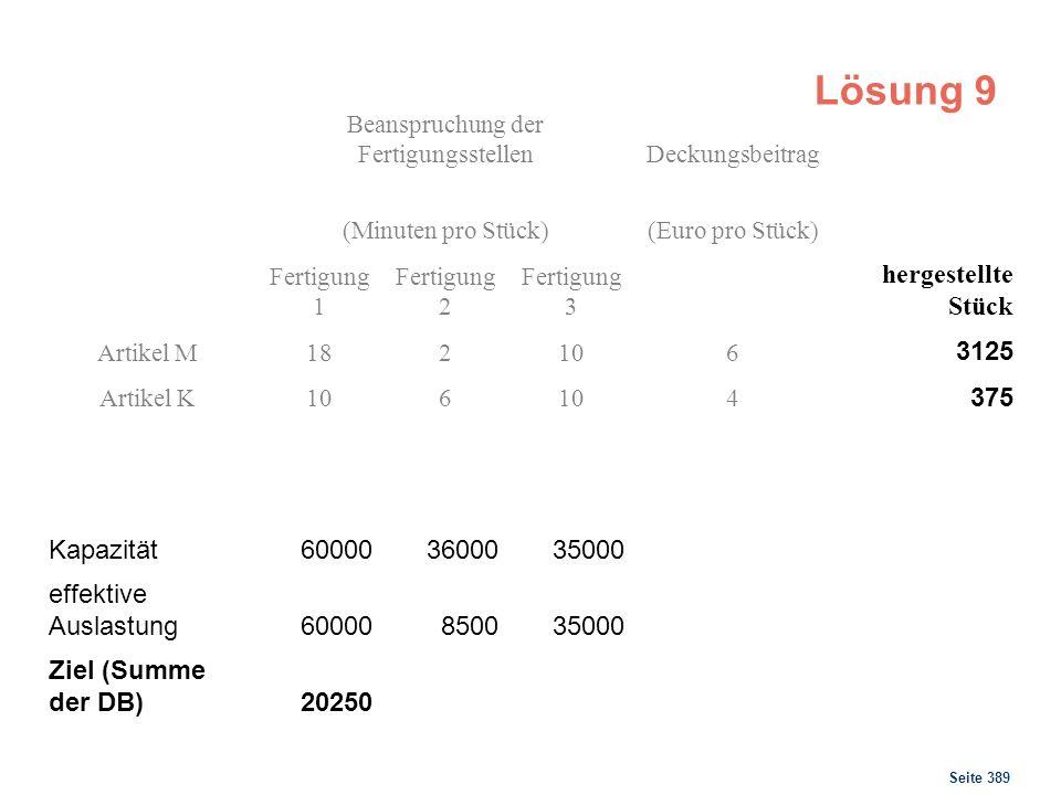 Seite 389 Lösung 9 Beanspruchung der FertigungsstellenDeckungsbeitrag (Minuten pro Stück)(Euro pro Stück) Fertigung 1 Fertigung 2 Fertigung 3 hergeste