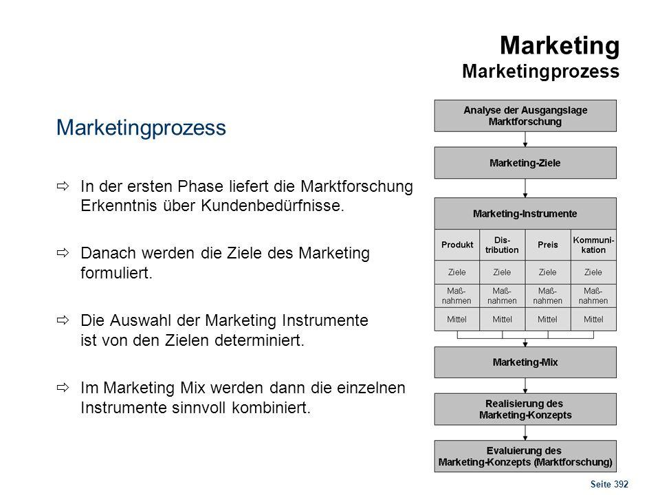 Seite 392 Marketing Marketingprozess Marketingprozess In der ersten Phase liefert die Marktforschung Erkenntnis über Kundenbedürfnisse. Danach werden