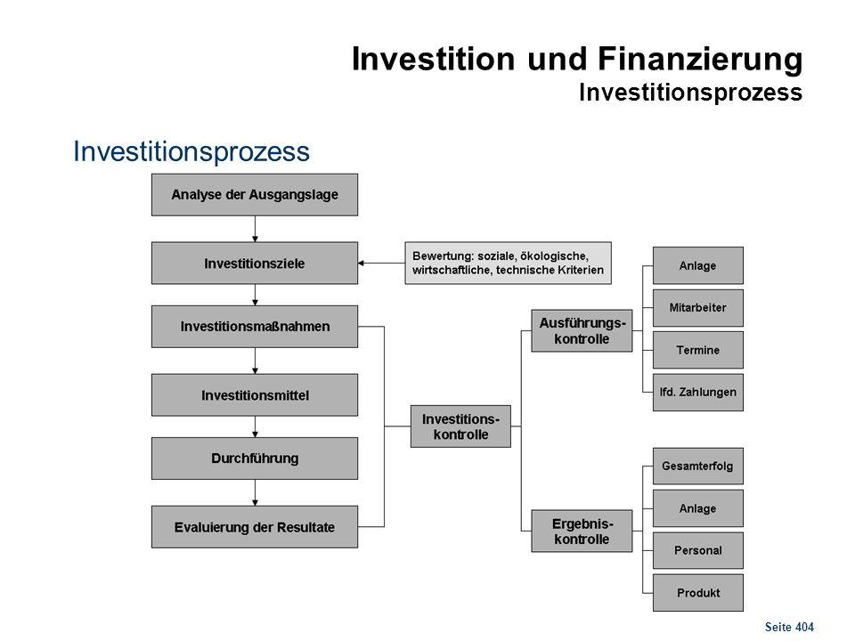 Seite 404 Investition und Finanzierung Investitionsprozess Investitionsprozess