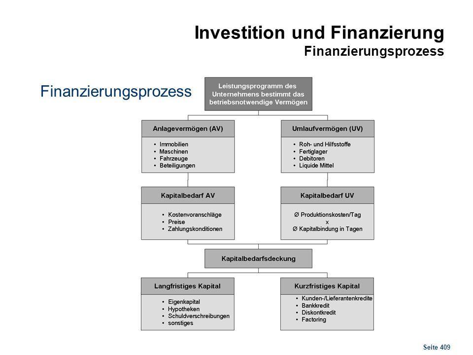 Seite 409 Investition und Finanzierung Finanzierungsprozess Finanzierungsprozess