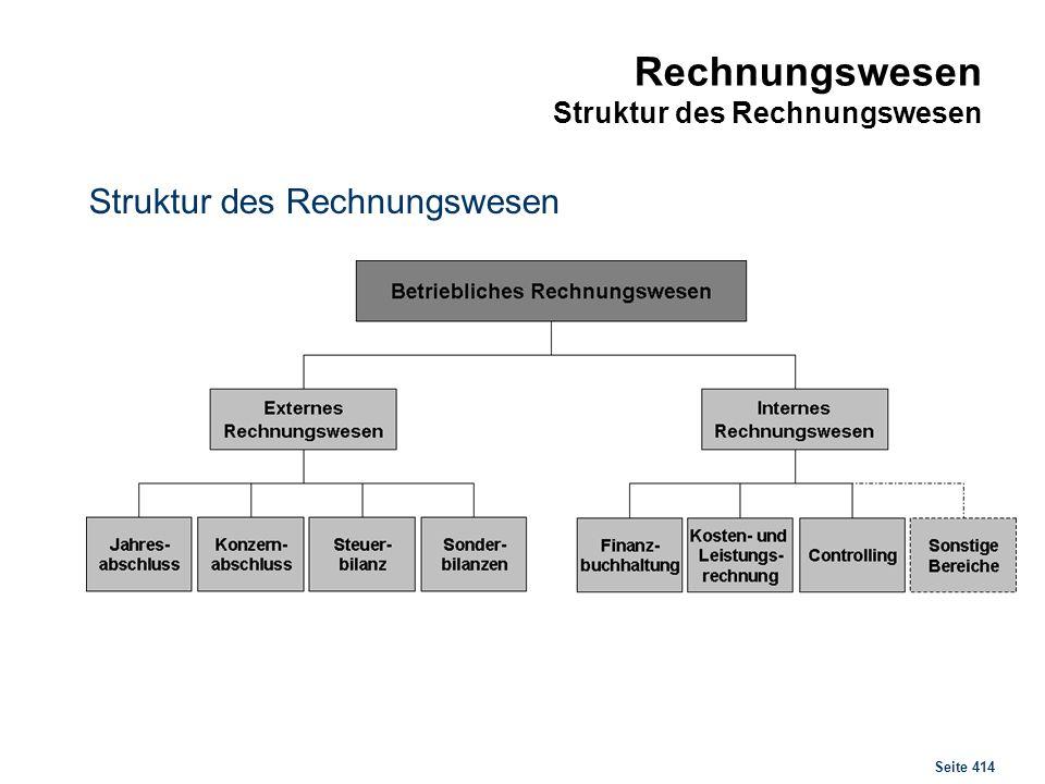 Seite 414 Rechnungswesen Struktur des Rechnungswesen Struktur des Rechnungswesen