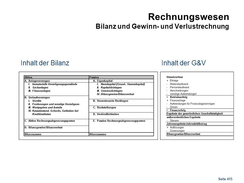 Seite 415 Rechnungswesen Bilanz und Gewinn- und Verlustrechnung Inhalt der Bilanz Inhalt der G&V