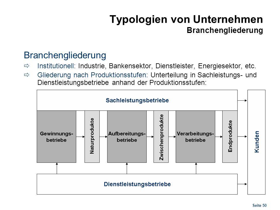 Seite 50 Typologien von Unternehmen Branchengliederung Branchengliederung Institutionell: Industrie, Bankensektor, Dienstleister, Energiesektor, etc.