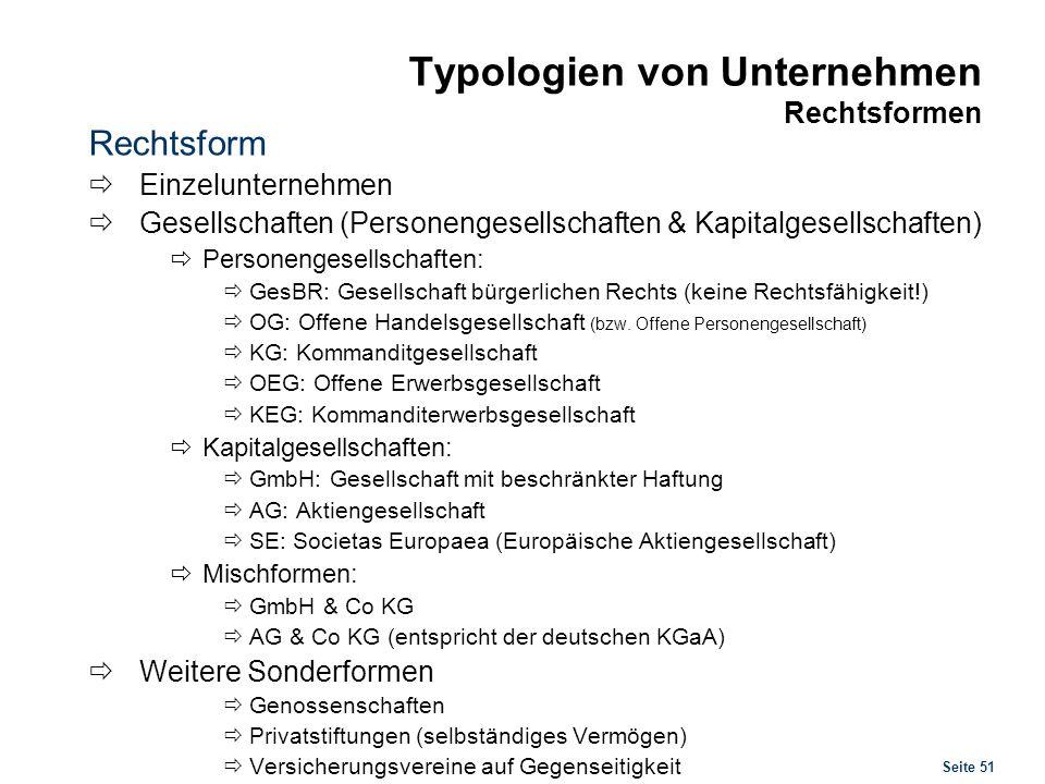 Seite 51 Typologien von Unternehmen Rechtsformen Rechtsform Einzelunternehmen Gesellschaften (Personengesellschaften & Kapitalgesellschaften) Personen